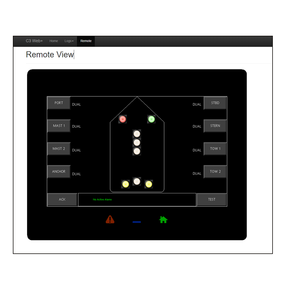 SturdiSignal Control Panel